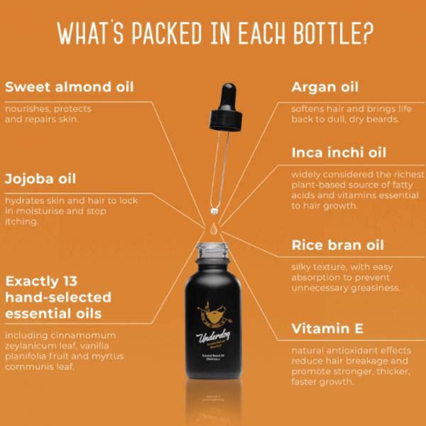 Underdog Smoke-Spiced Bourbon Beard Oil